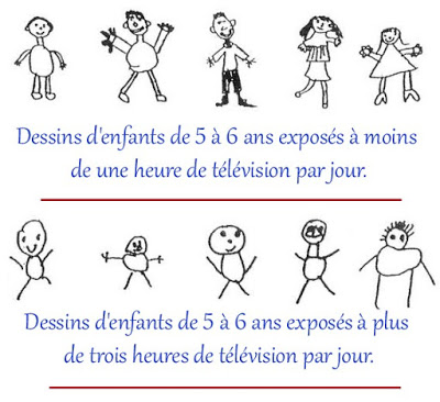 dessin_etude_inserm_television_enfant